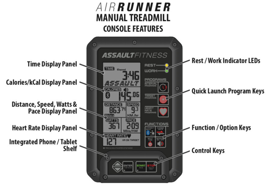 Assault Fitness Air Runner Review - Console Features