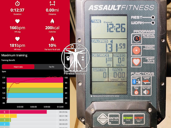 Assault Air Runner Review - Calories Burned Running One Mile